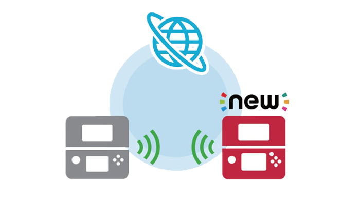 3DS Datentransfer